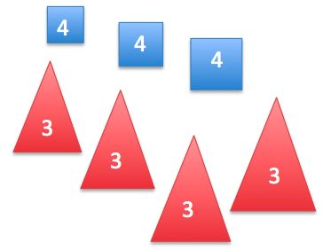 Numbers and Arithmetic K3