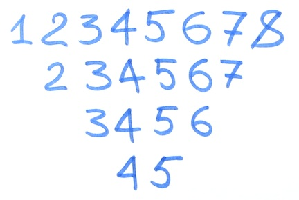 Numbers and Arithmetic K2