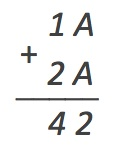 Numbers and Arithmetic K4